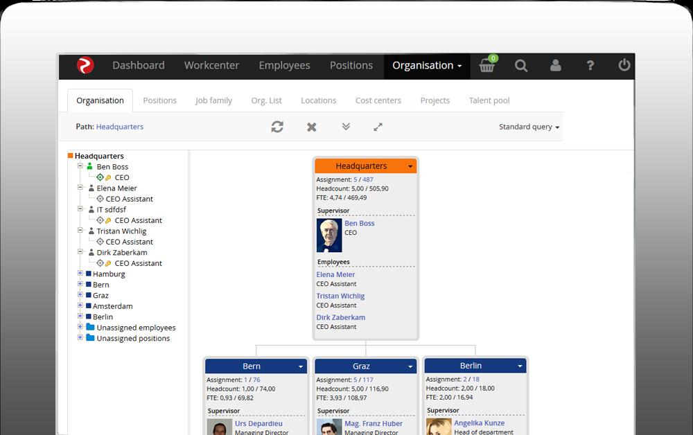 org-management