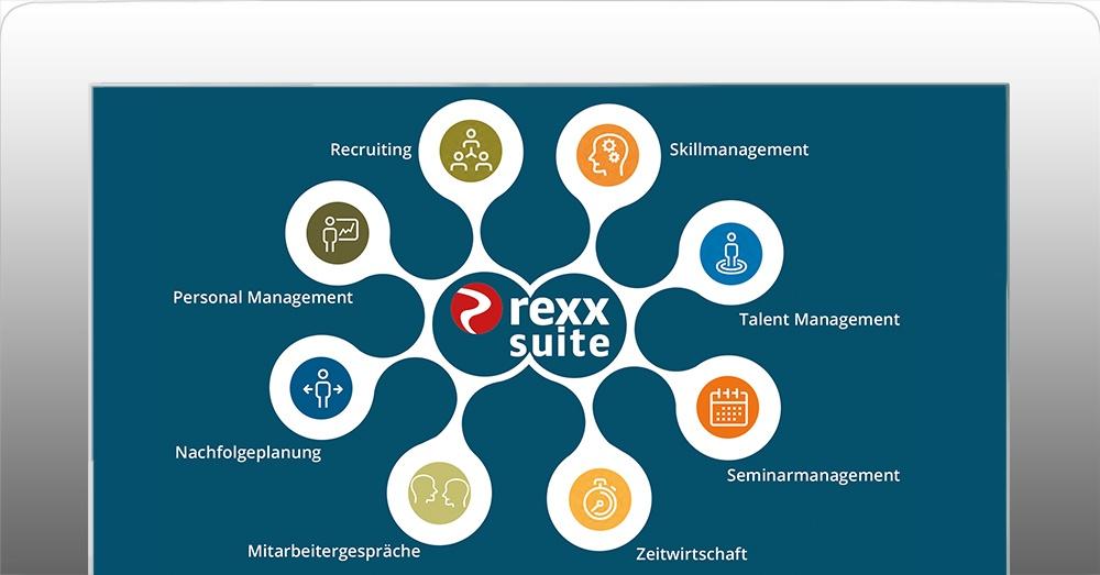 rexx suite