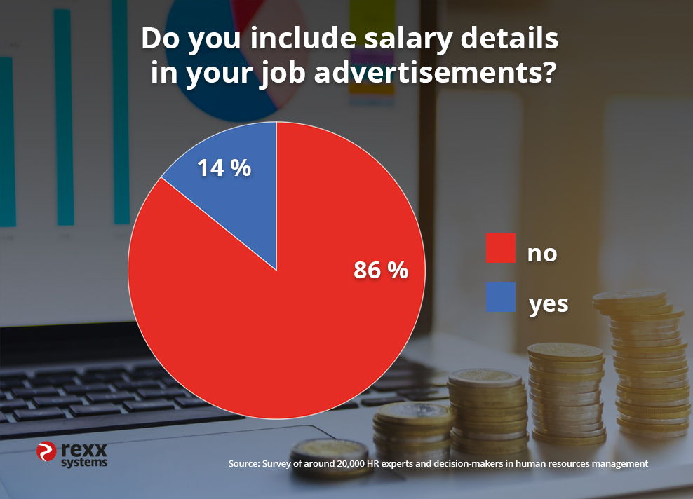 Survey salary